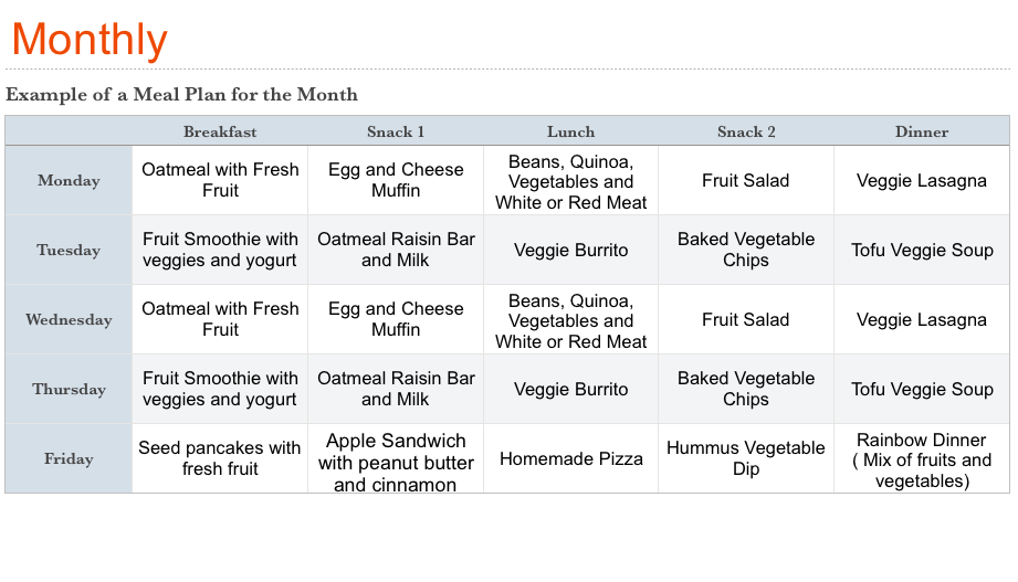 Meal Plans For Home Daycare Plan
