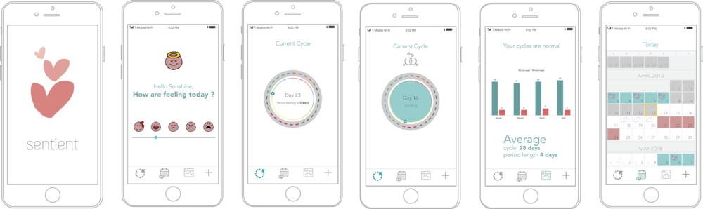 LOADING SCREEN          CURRENT CYCLE           OVULATION DAY         CYCLE TRACKER           CALENDAR VIEW