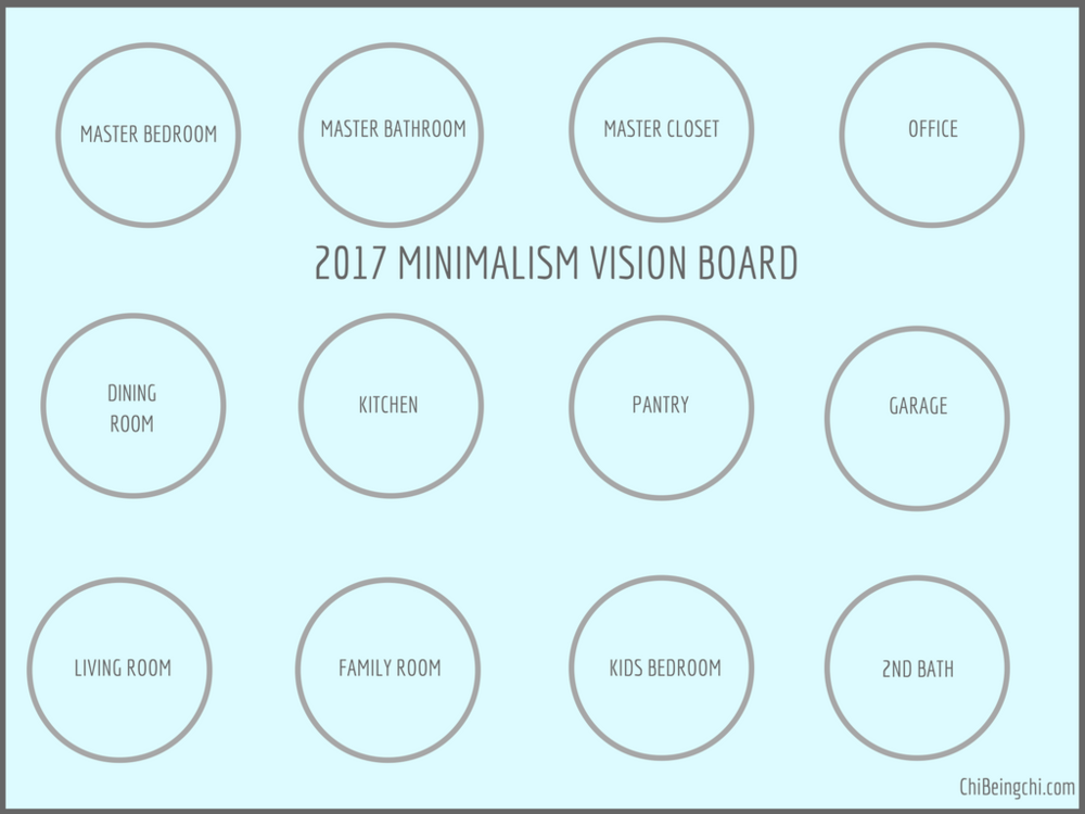 What are vision boards and how to live out your dreams chi being chi minimalism vision board pronofoot35fo Gallery