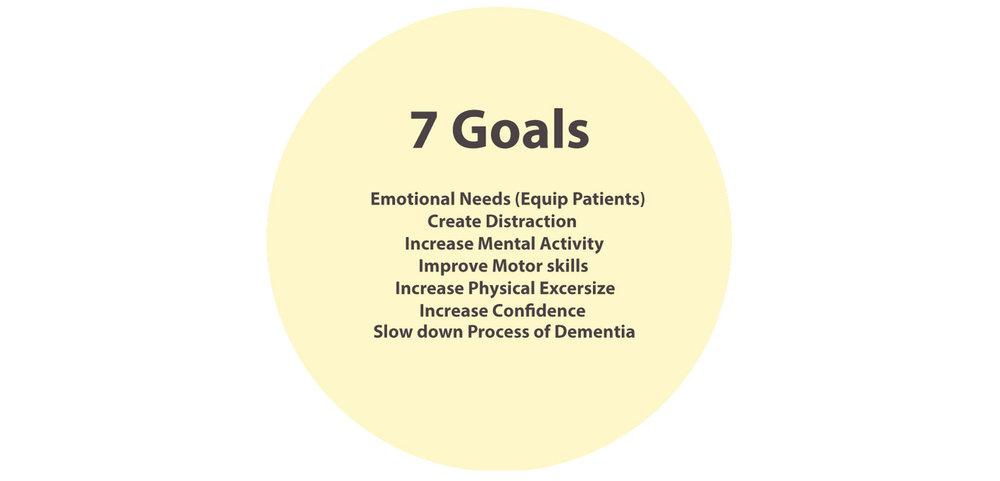 5------7-goals-FINNNN.jpg