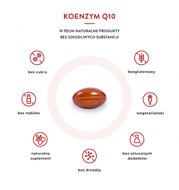 798-koenzym-q10-alergeny.png