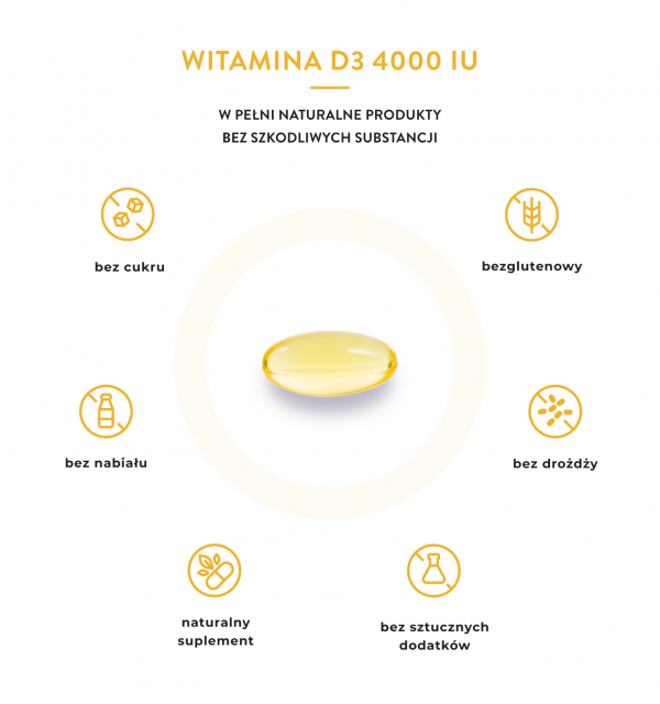 820-naturalna-witamina-d3-z-lanoliny-4000iu-alergeny.png