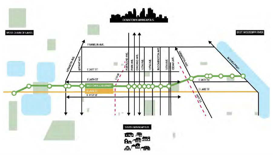 New map of the Midtown Greenway designed by HGA