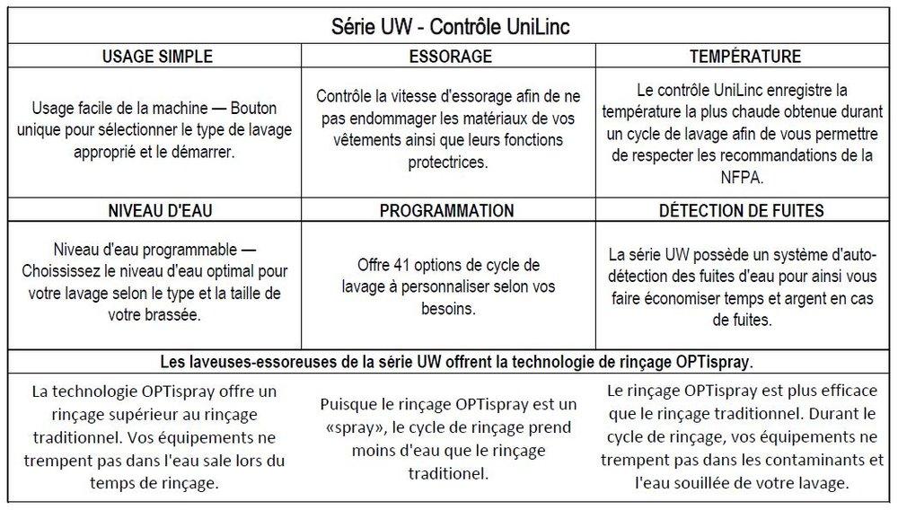Contrôle UniLinc.JPG