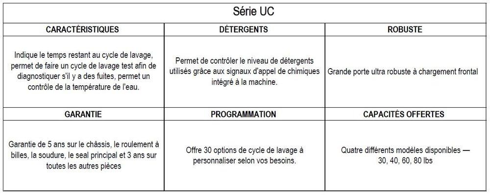 Série UC.JPG