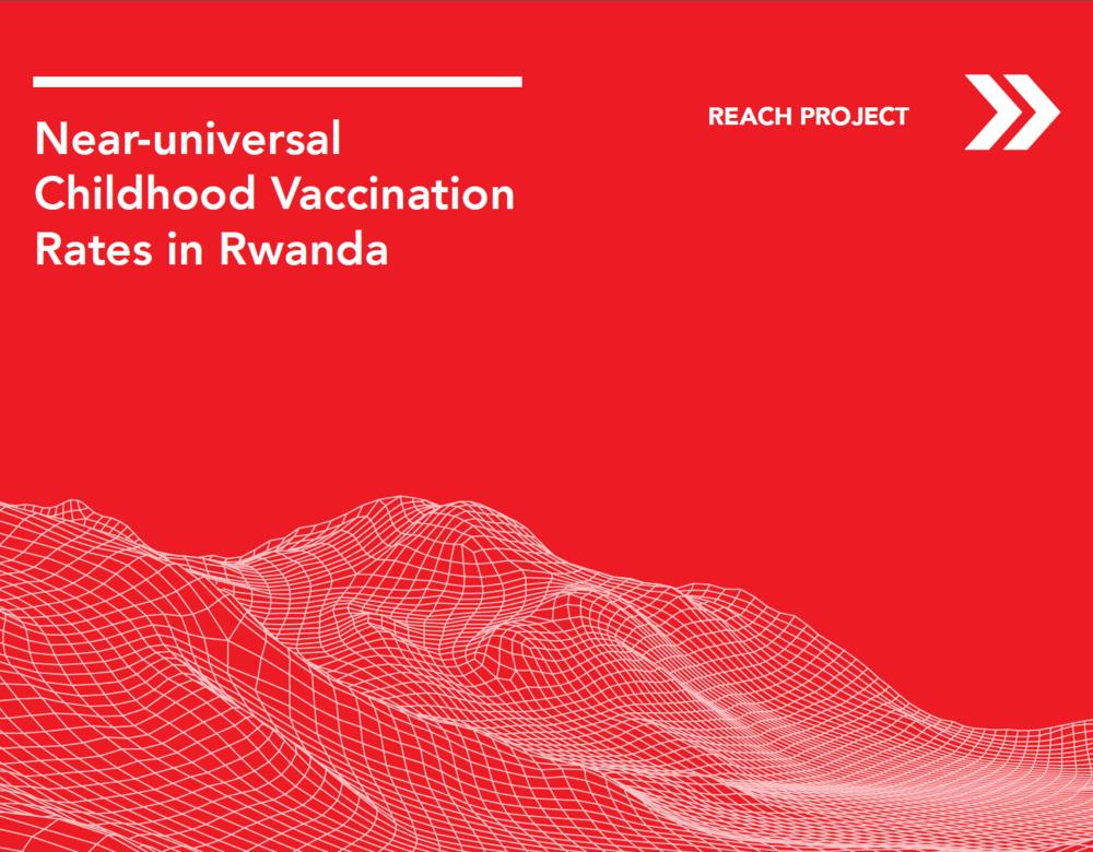 Rwanda: Vaccination Coverage -