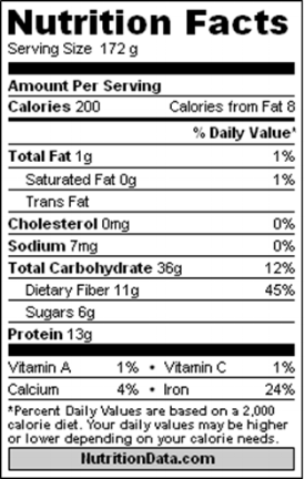 Nutritional facts label from nutritiondata.com.