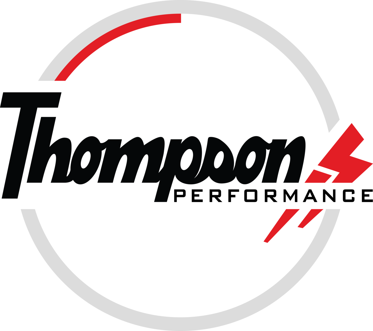 Thompson Performance
