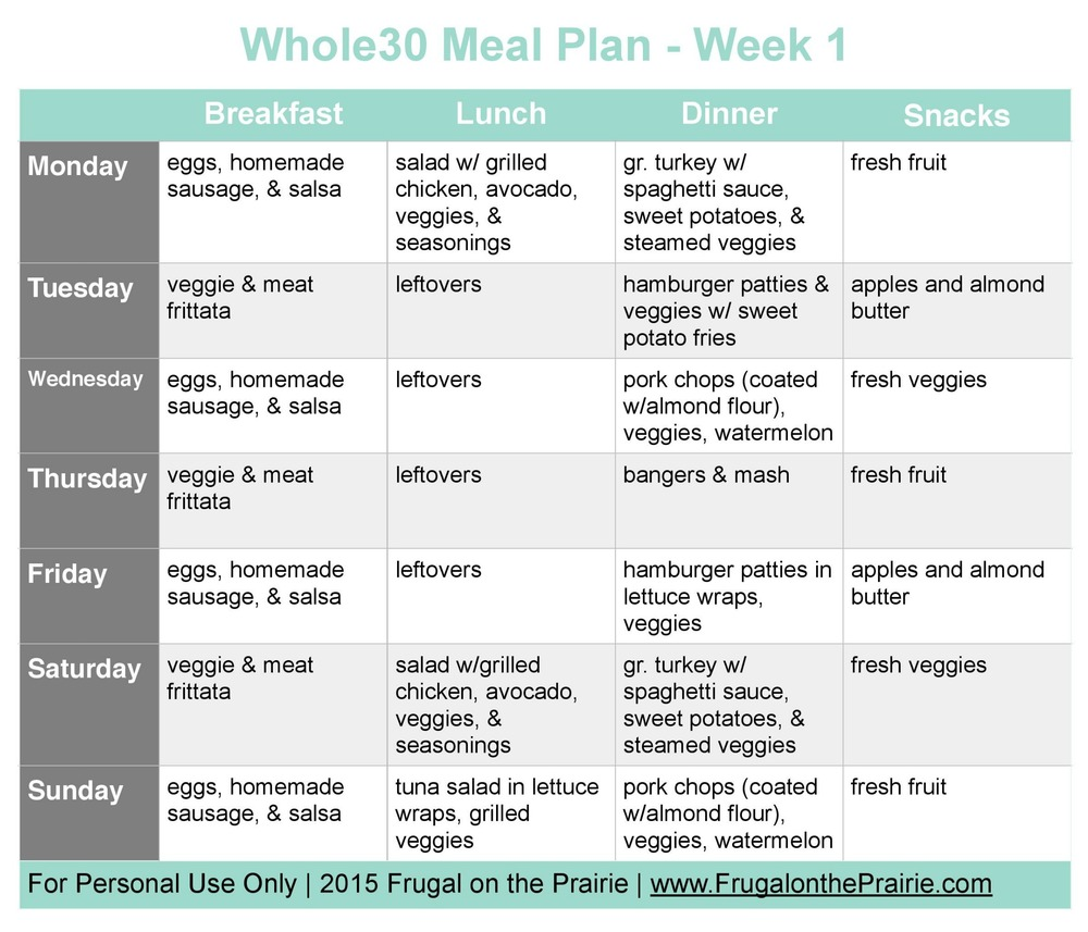 weekly meal planning menus