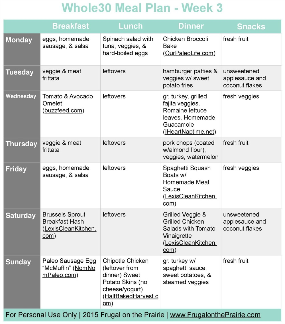 3 Sites for...Meal Planning