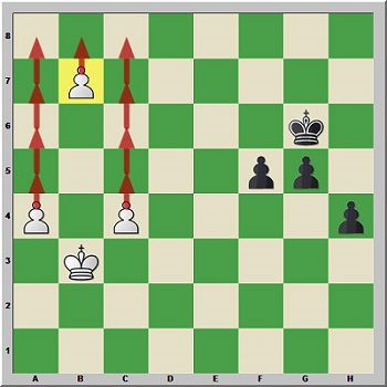 chess-promotion-game