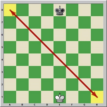 chess-game-openings
