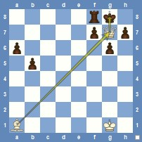 Queen's Fianchetto Mate