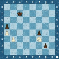 Pawn Blockading Knights