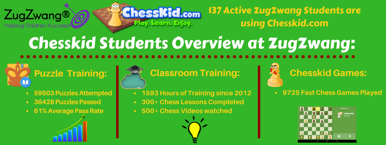 chesskid-students