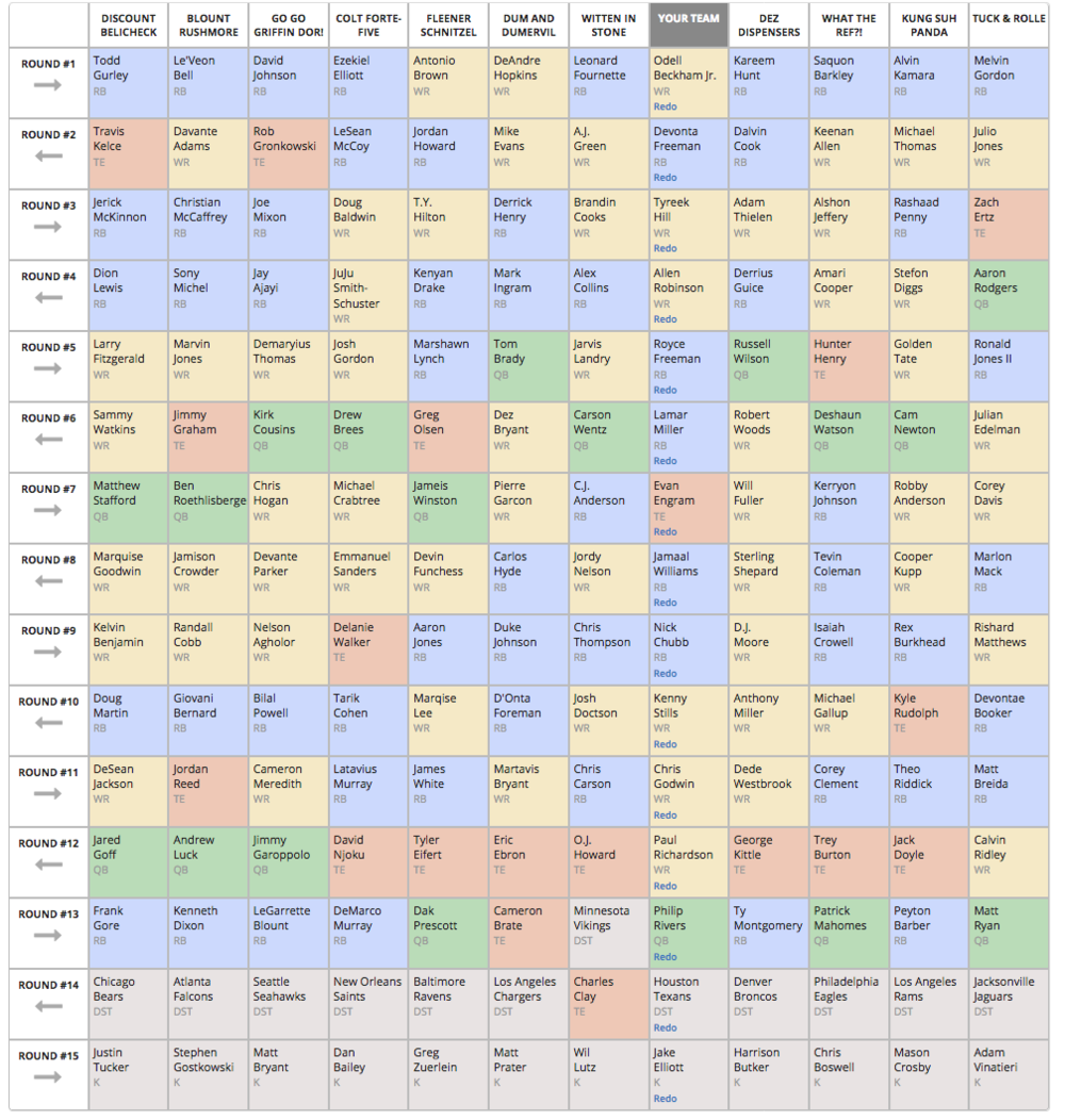 s3e032_mock-draft-2.png