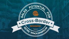 [Infographic] The Sales Potential for Cross-Border International Sales