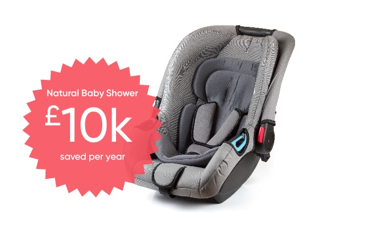 brightpearl retail accounting saves natural baby shower £10000 per year