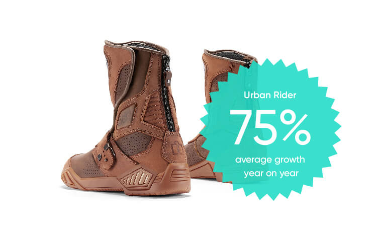 urban rider saw average growth of 75% year on year with Brightpearl