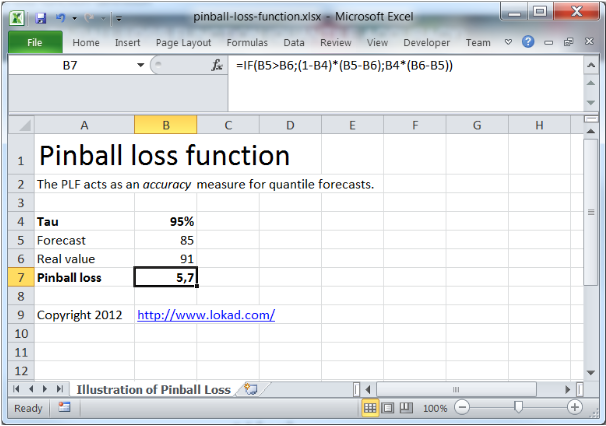 pinball loss function