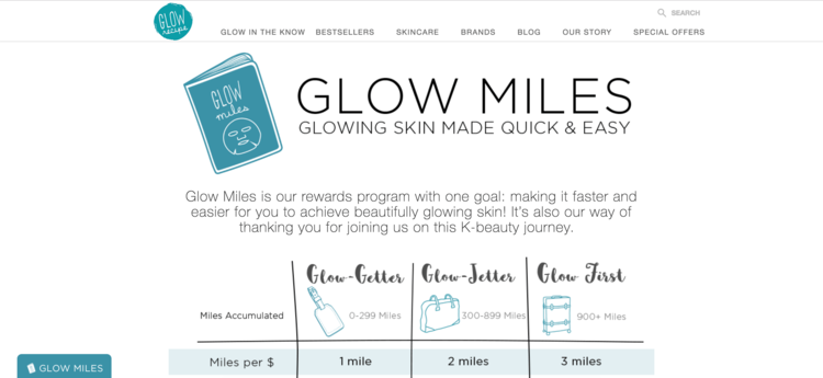 Glow+Recipe's+Glow+Mile+Program.png