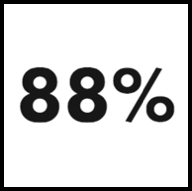 88% Square.png