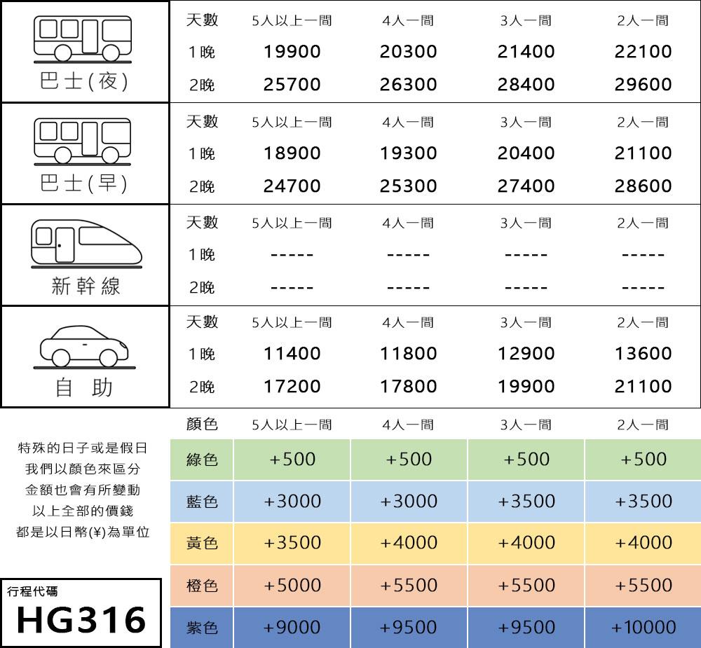 HG316-五竜白馬47-LADY-DIANA.jpg