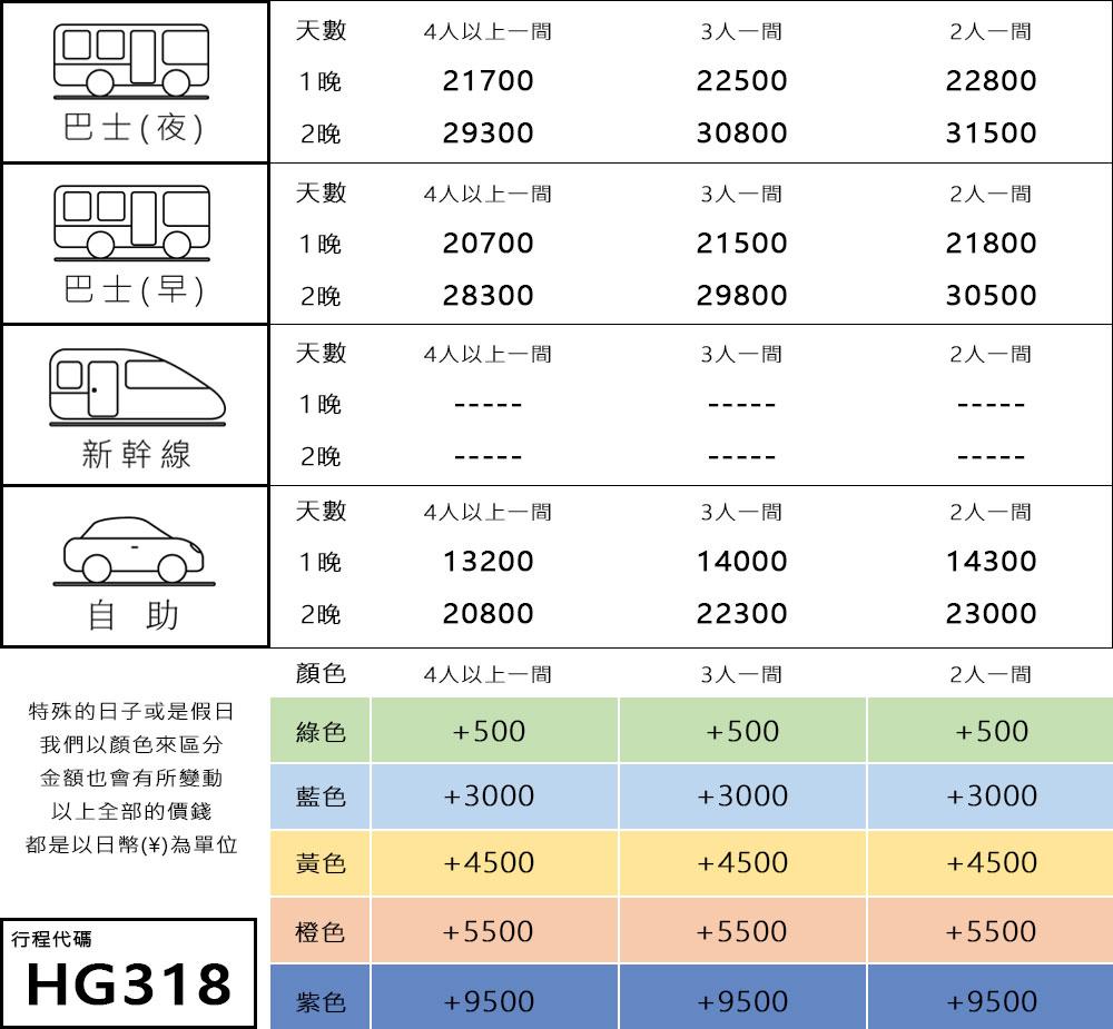 HG318-五竜白馬47-HAKUBA-ROYAL.jpg