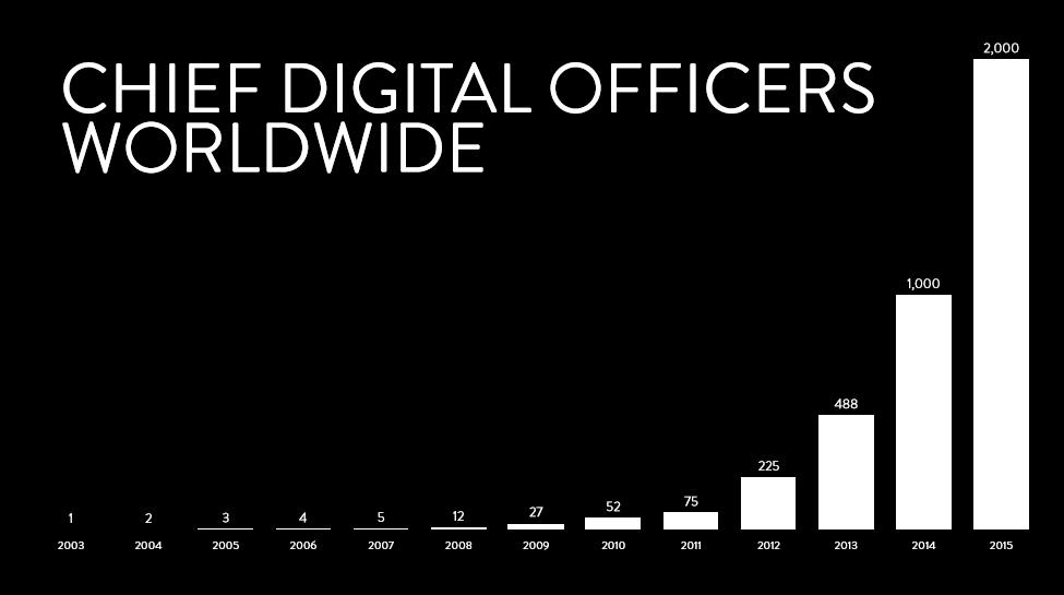 CDO chart.png
