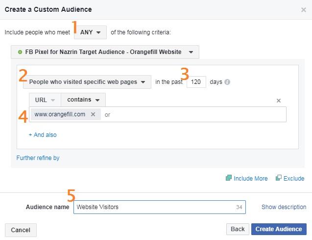 How to retarget website visitors using Facebook ads singapore.