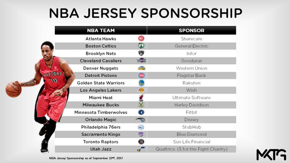 Jersey Sponsorship side-by-side.png