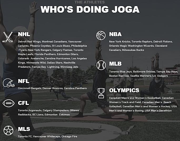 JOGA_WHO.png