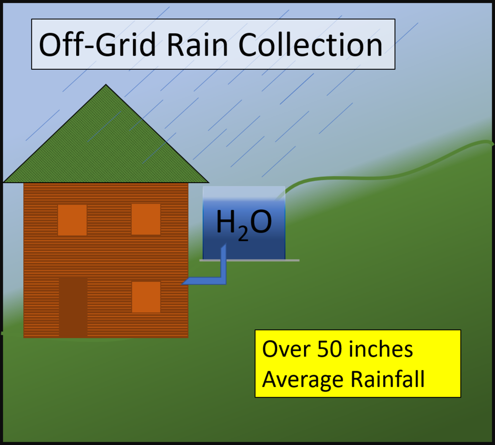 rain collection.png