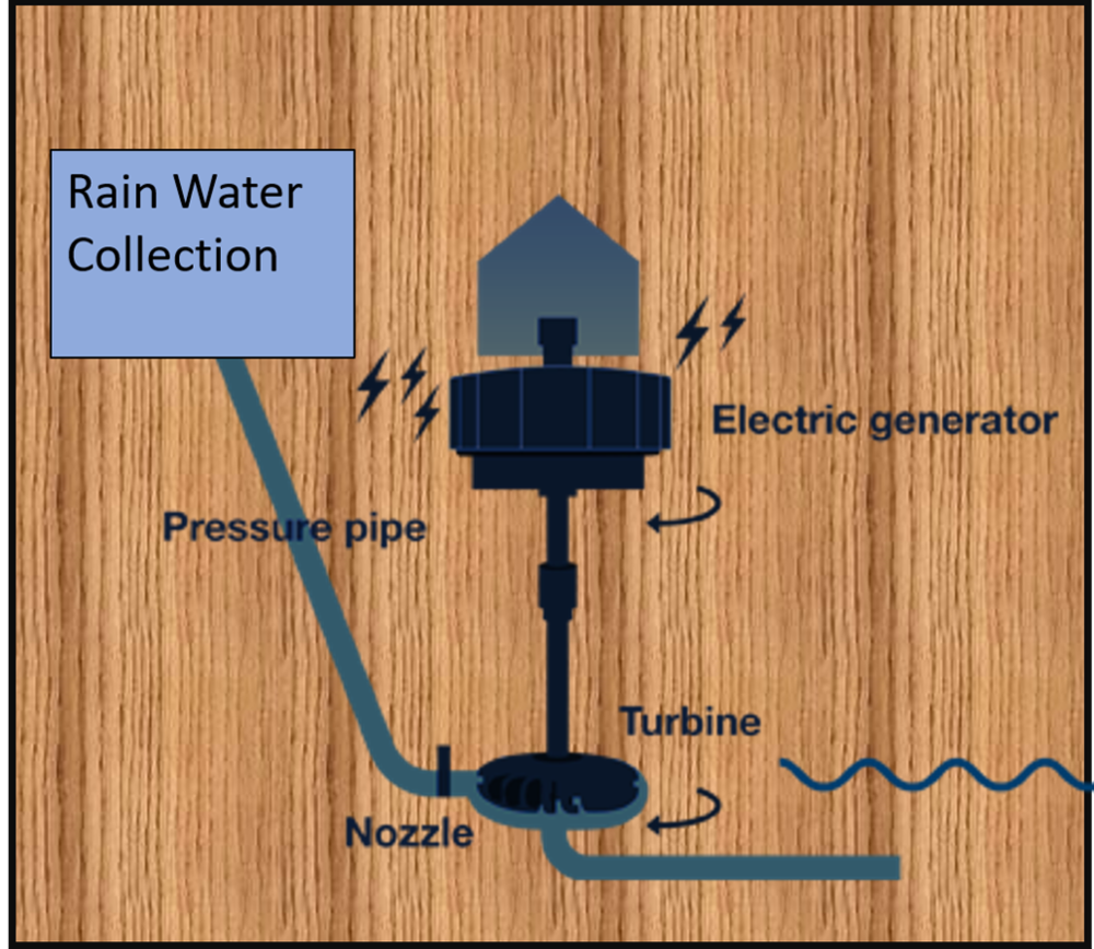water power.png