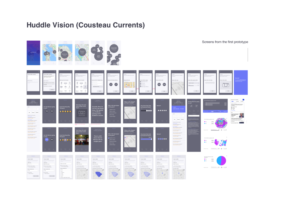 Vision Project   - I paired up with a PM for several weeks testing ideas with rapid iteration. I shared a new Huddle prototype to the larger team of a a few hundred. Actual UI was not yet concern as we focused on features that would delight users. I used the mantra