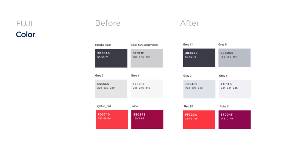 Color by numbers - As subtle as these color shifts are this made a difference in the implementation using approved colors.