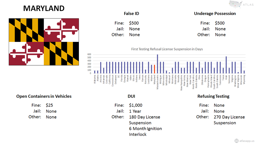 Maryland Alcohol Fact Sheet.png
