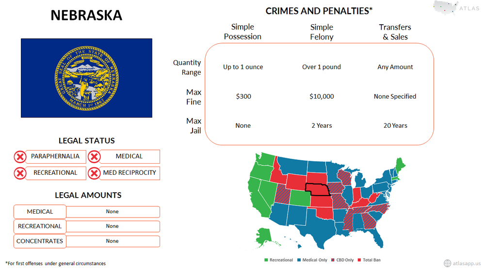 Nebraska Marijuana Fact Sheet.png