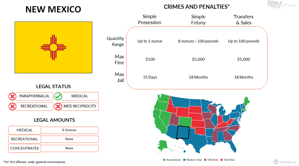 New Mexico Marijuana Fact Sheet.png