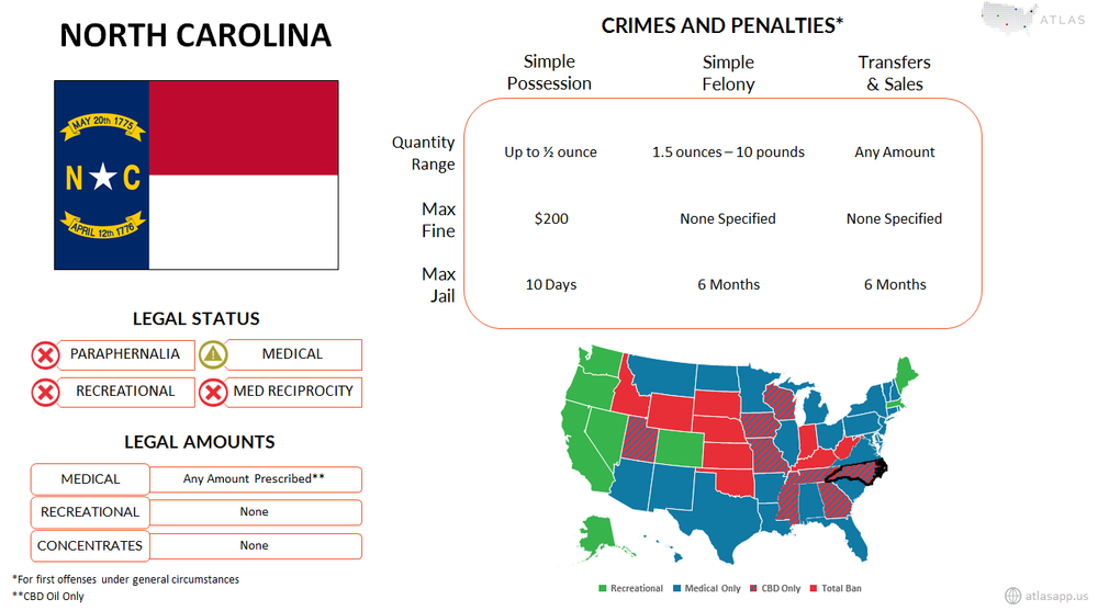 North Carolina Marijuana Fact Sheet.png