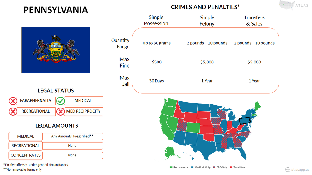 Pennsylvania Marijuana Fact Sheet.png