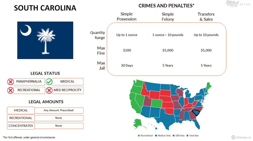 South Carolina Marijuana Fact Sheet.png