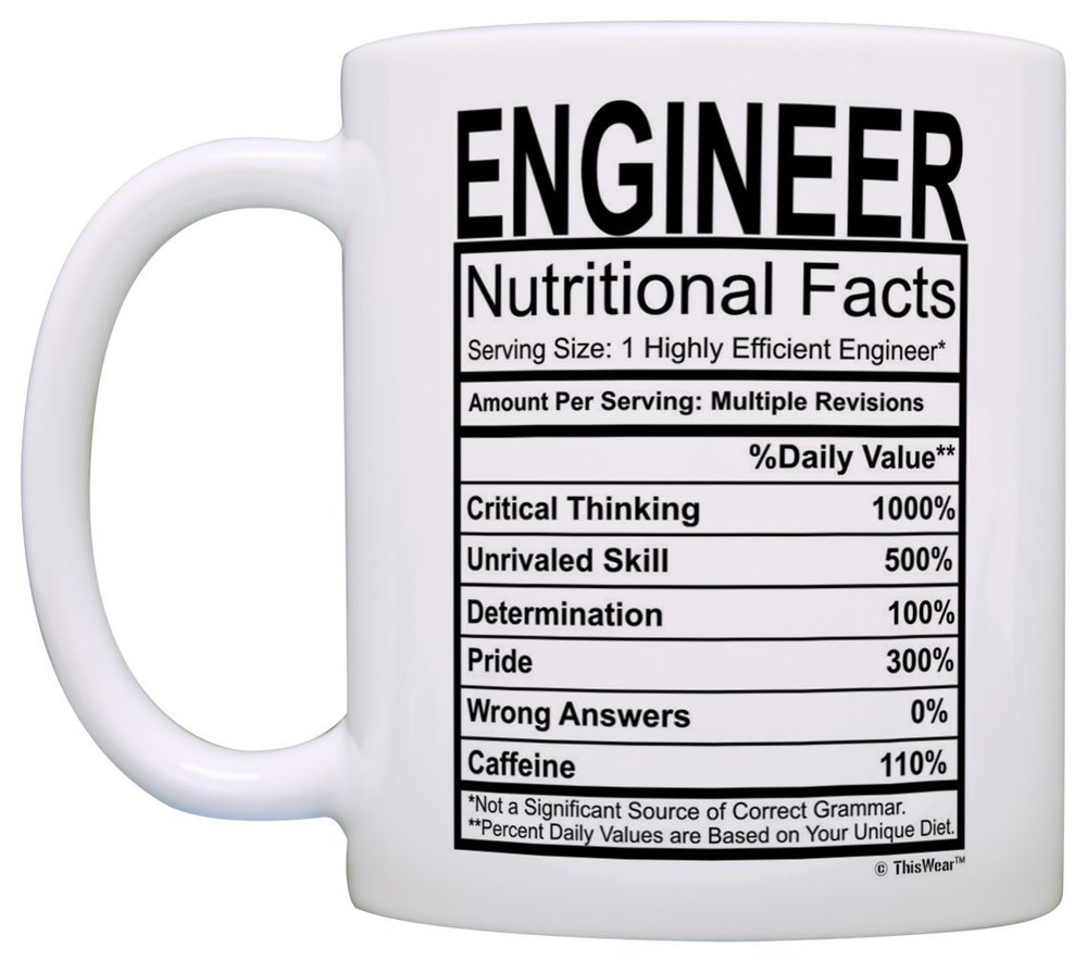 I have three engineers in my family - it's 100% true and 1000% percent hilarious! (You can look for similar ones in other professions.)