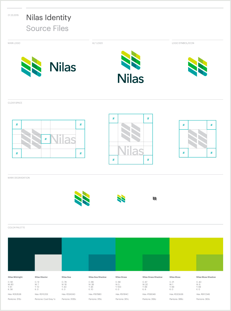 Nylas source sheet