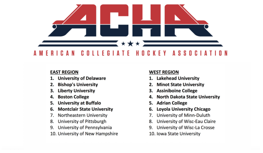 Pitt Women's Hockey Ranks #8 in the ACHA East -