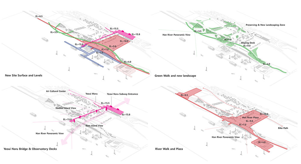 Urban Analysis Diagram