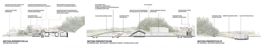 66m57k_SECTION-PERSPECTIVE_A-B-C.jpg
