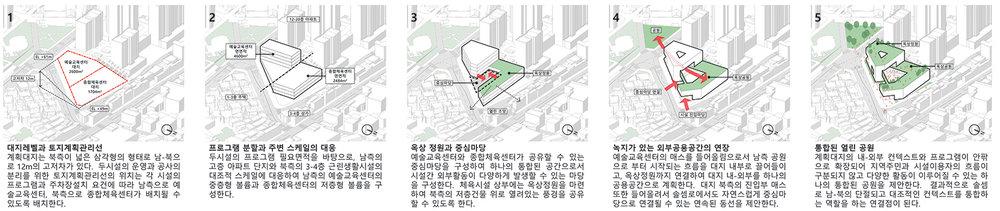 diagram_massiong.jpg