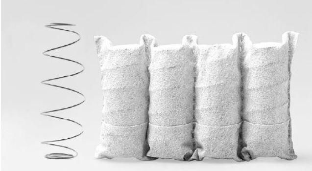 mattress-for-sofa-beds-Italian-made