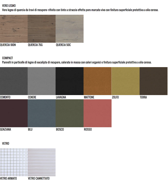 Wall units materials and finishes